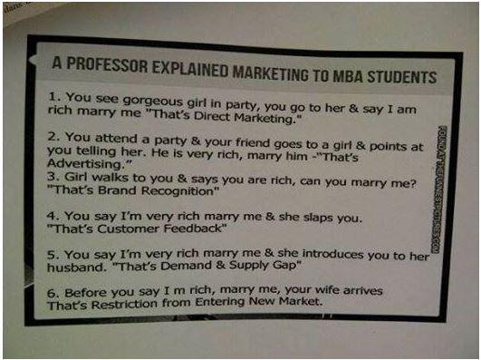 Marketing 101 - Explanation of Marketing Diversity